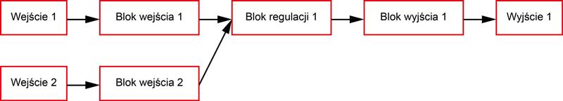 Regulator temperatury z funkcją zdalnego zadawania WCL-13A