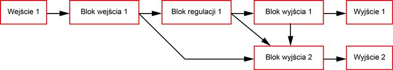 Regulator temperatury z funkcją retransmisji WCL-13A