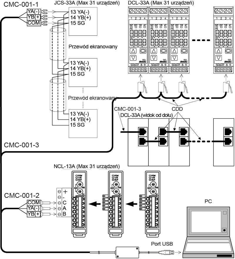 CMC-001- konwerter komunikacyjny USB/RS-485