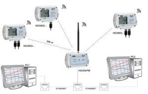 System z połączeniem jednostki centralnej z komputerem PC za pomocą lokalnej sieci Ethernet.