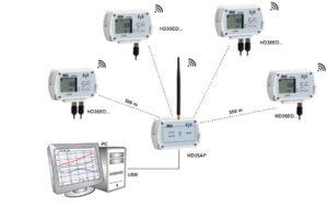 System z bezpośrednim połączeniem jednostki centralnej z komputerem PC za pomocą USB.