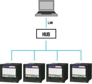 Rejestrator VM7000A - Ethernet
