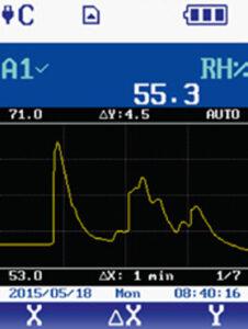 Wielofunkcyjne dataloggery HD31