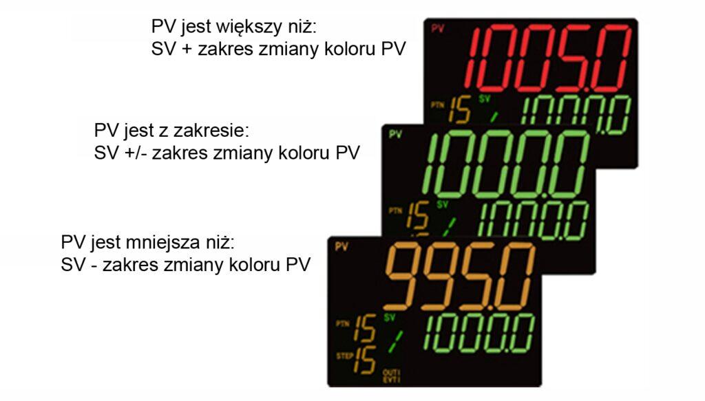 Regulator PCA1 - zmiana koloru wyświetlacza