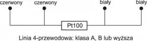 Rezystancyjne czujniki temperatury - podłączenie 4-przewodowe