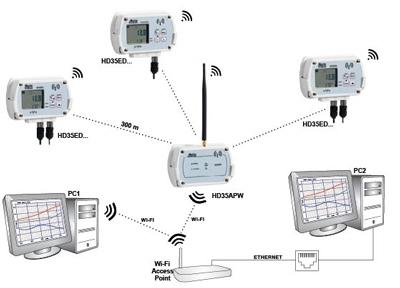 hd35ed-system-transmisji