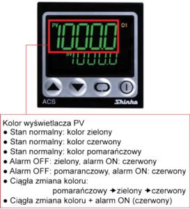 Regulatory temperatury ACS-13A, Shinko Technos