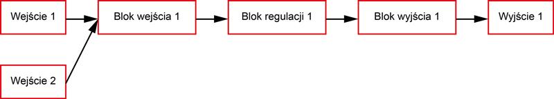 Regulator temperatury z erjściem różnicowym lub sumującym WCL-13A
