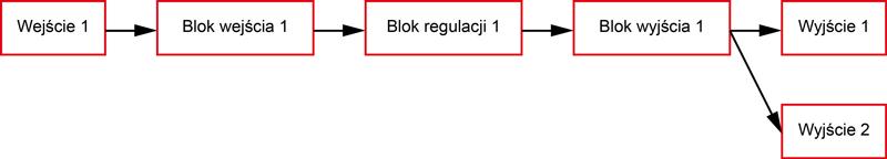Regulator temperatury z funkcją grzanie/chłodzenie WCL-13A