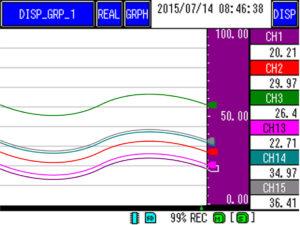 Wykres poziomy rejestrator VM7000A