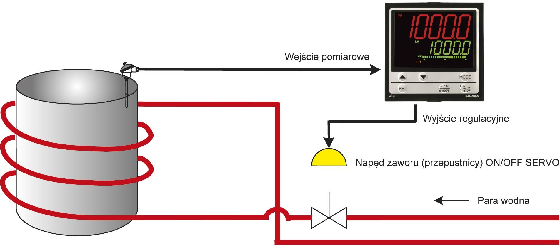 Regulator trojstawny (krokowy) ACD-15A do sterowania zaworami (SERVO ON/OFF) - https://acse.pl