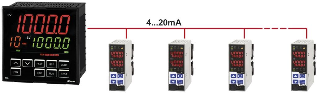 Wielostrefowa regulacja temperatury przy użyciu 4...20mA
