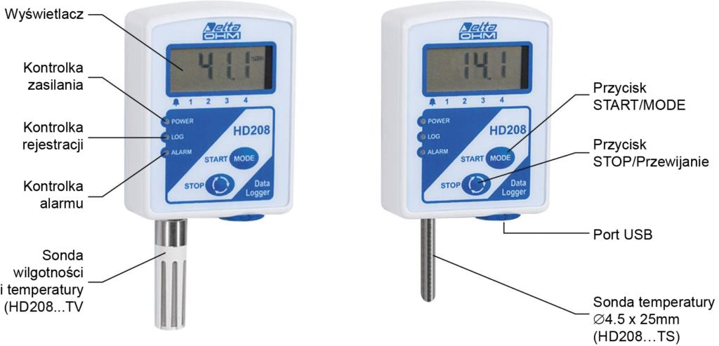 Minidataloggery wilgotności i temperatury HD208 - Delta Ohm