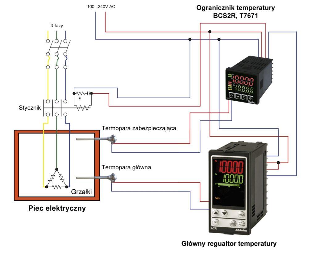 Zabezpieczenie obwodu grzewczego za pomocą ogranicznika temperatury BCS2R, T7671