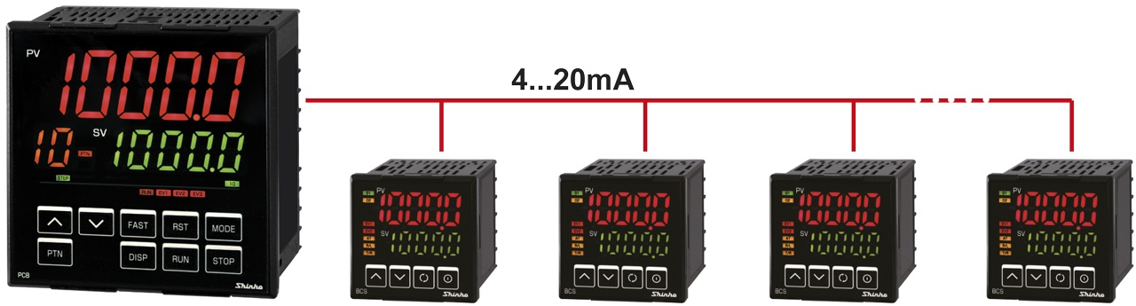 Regulacja wielostrefowa przy użyciu sygnału 4...20mA