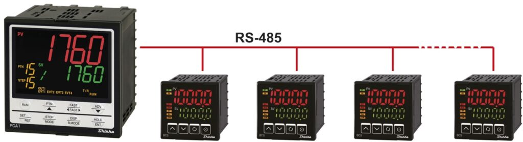 Programowalny regulator temperatury PCB1 - regulacja wielostrefowa w piecu do wypału ceramiki