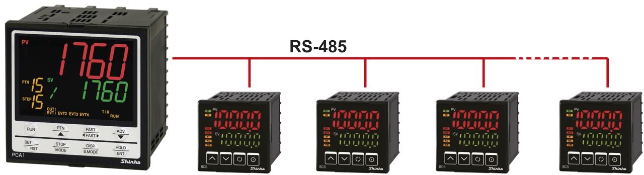 Regulacja wielostrefowa przy użyciu RS-485