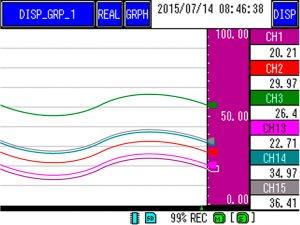 Rejestrator wideograficzny - wykres poziomy