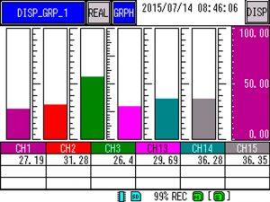 Rejestrator wideograficzny - wykres słupkowy